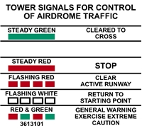 TOWER SIGNALS FOR AIR TRAFFIC